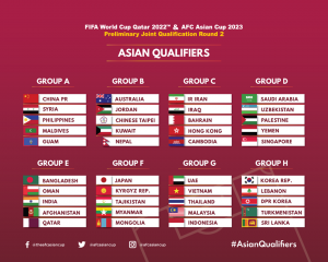 Calendar of games of the Turkmenistan team in the 2022 FIFA World Cup qualification – AFC Second Round