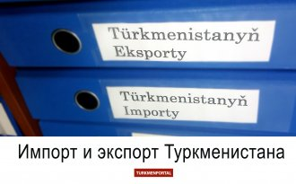 Import and export of Turkmenistan