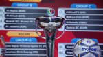 2020 AFC Cup: with whom and when will FC Altyn Asyr play?