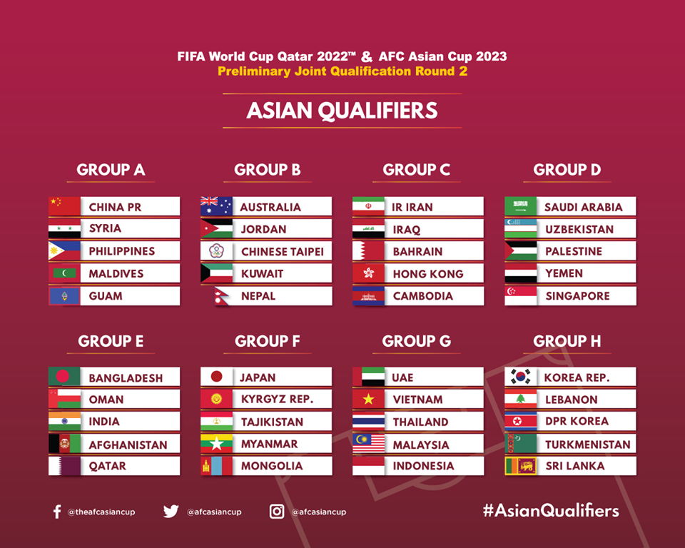 World Cup 2020 Calendar.Calendar Of Games Of The Turkmenistan Team In The 2022 Fifa World